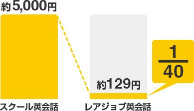 about_hikaku