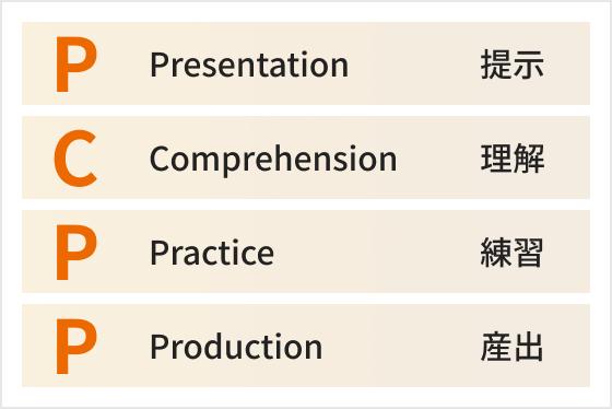 progressを実現する3つの特長 : PCPP model