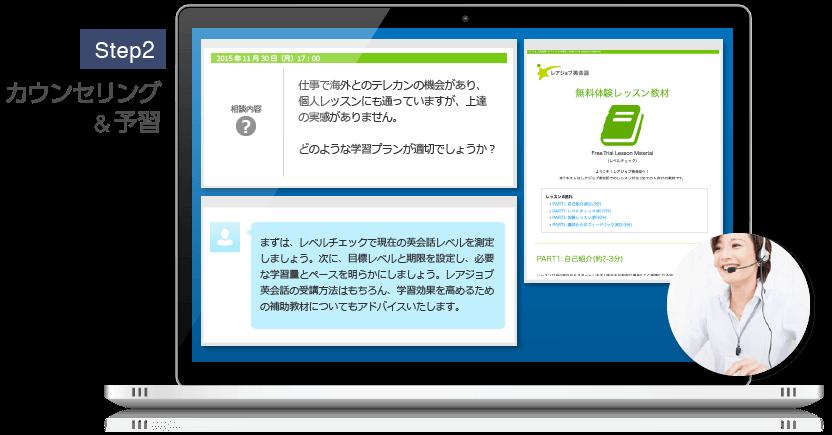 STEP2 カウンセリング&予習