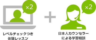 レベルチェックつき体験レッスン+日本人カウンセラーによる学習相談