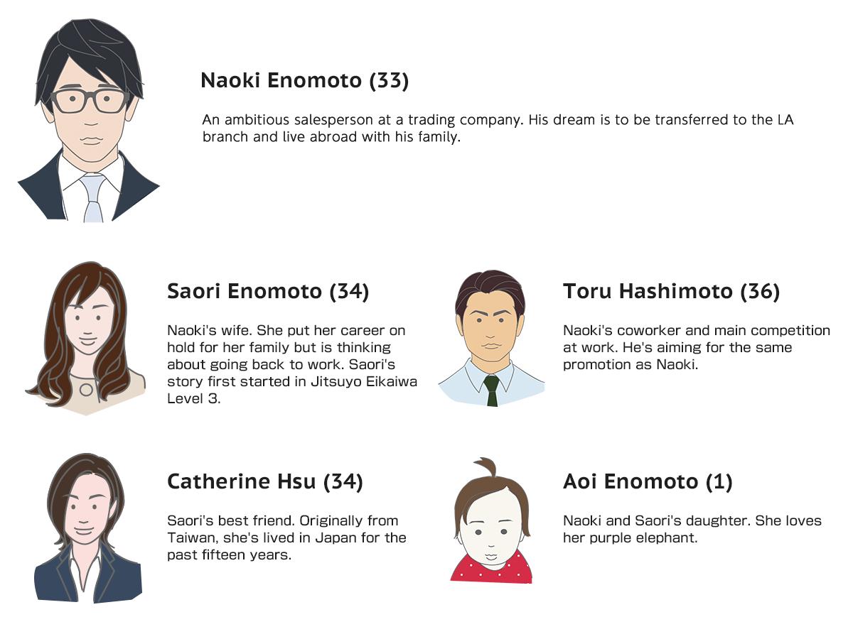 実用英会話レベル7 キャラクター説明