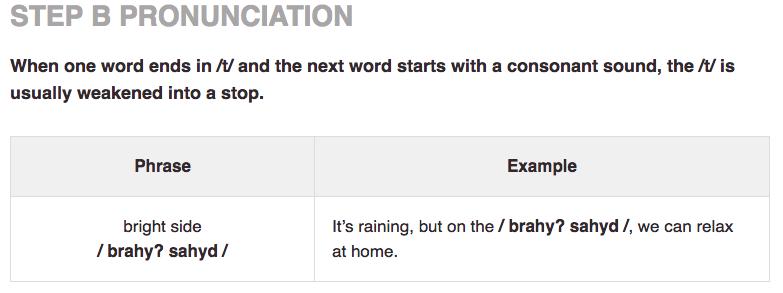 実用英会話レベル6 Pronunciation
