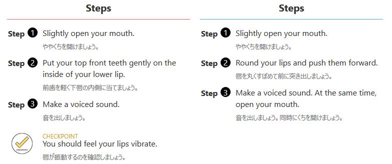 発音 STEPS